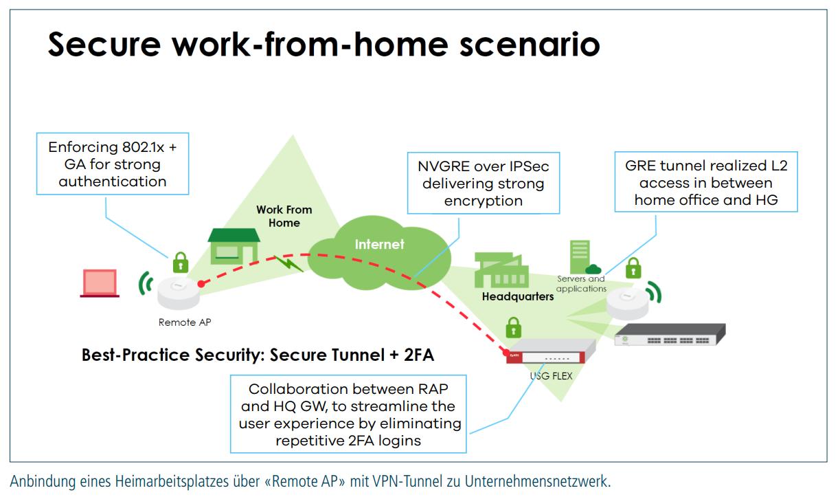 work-from-home_scenario