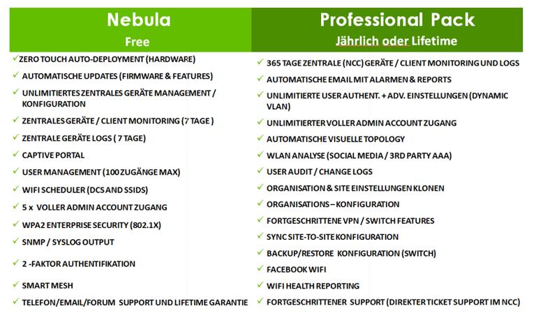 nebula_comparison