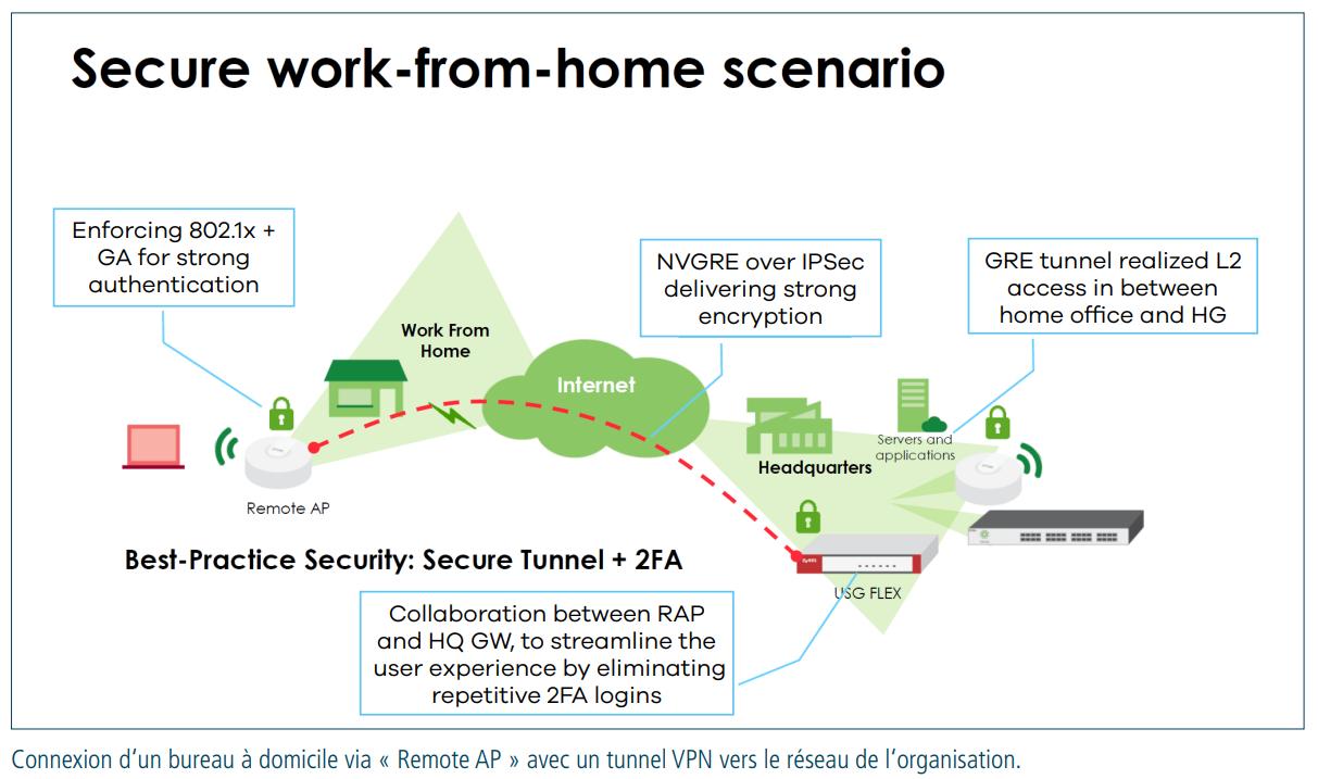 work-from-home_scenario_fr